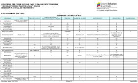Imprime los reportes en formato PDF