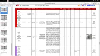Con la herramienta y tecnología utilizada se pueden generar los reportes en formato pdf